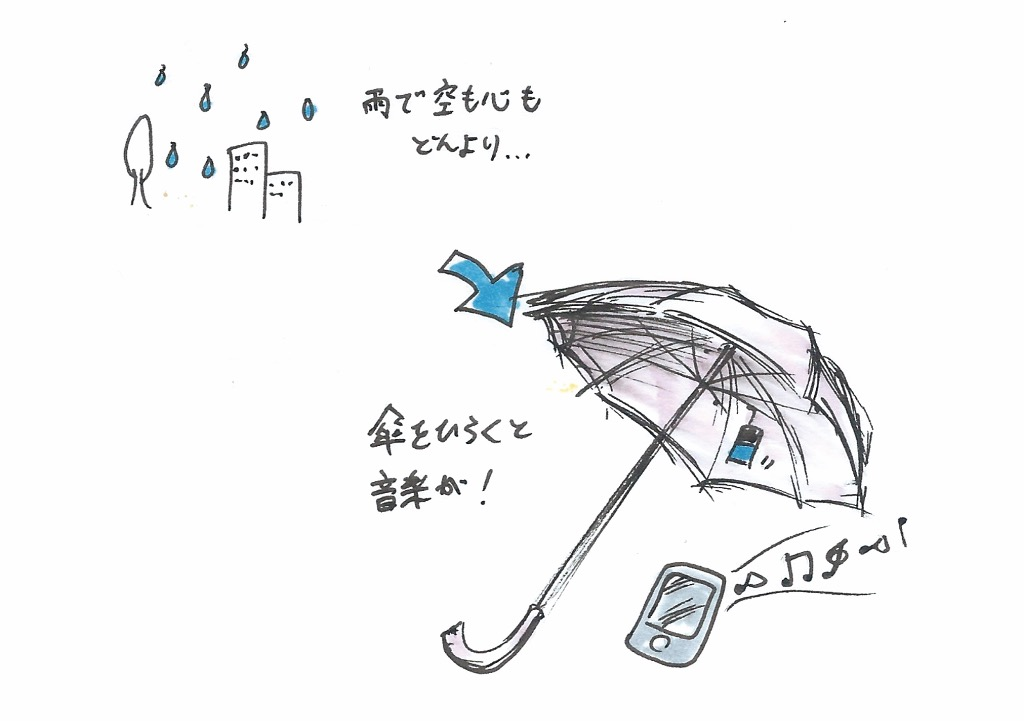 開くと音楽が流れ出す傘