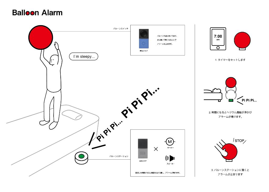 Balloon Alarm