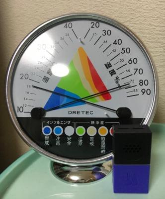 湿度温度データロガー