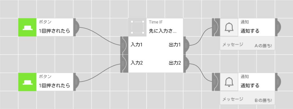 TimeIF 「もしボタンが先に押されたら」